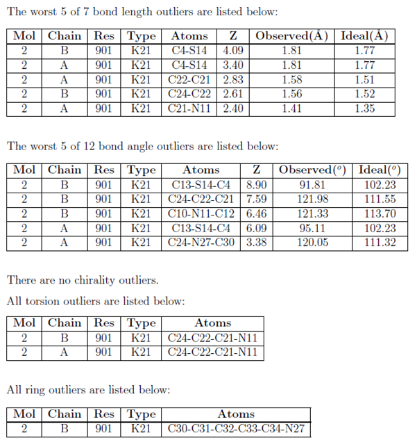 Mogul information tables for a K21 ligand