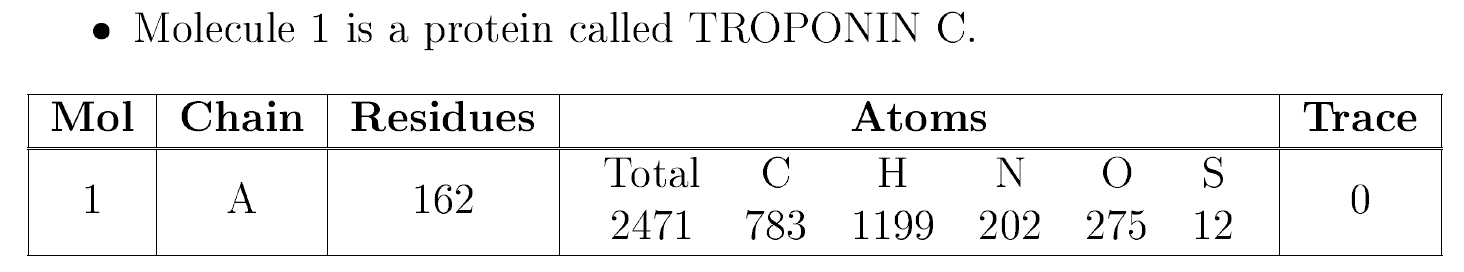table showing entry composition for TROPONIN C